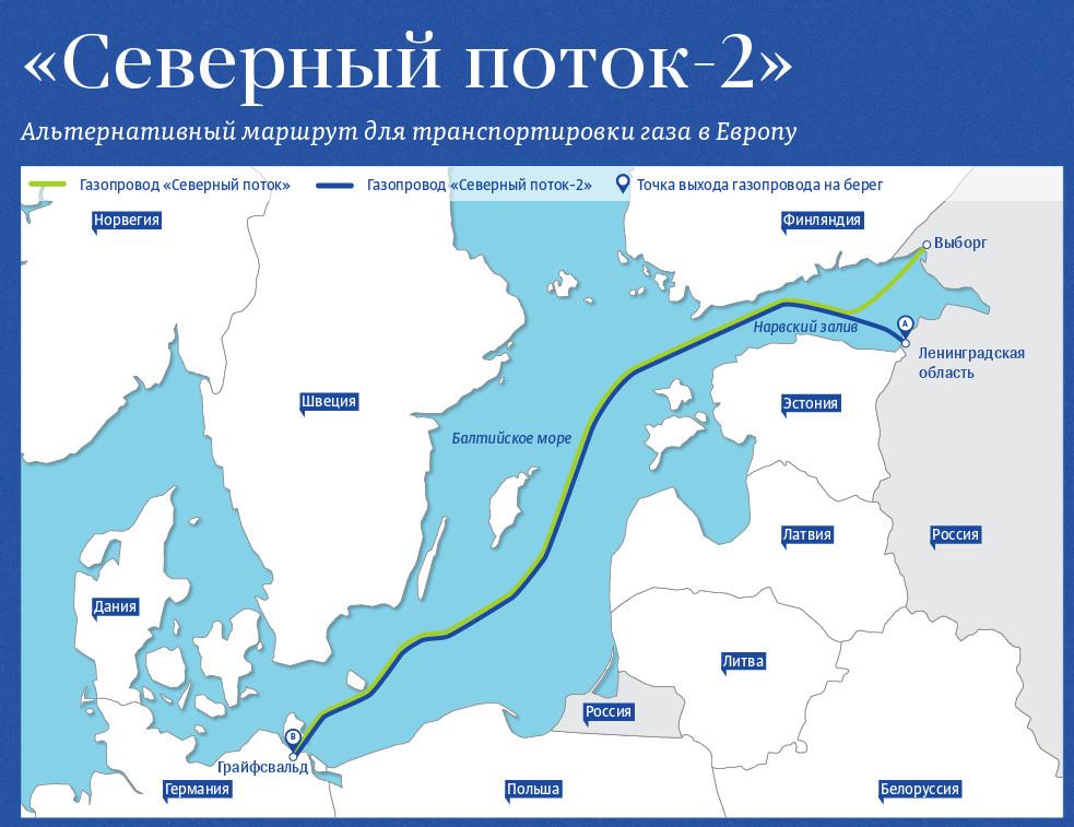 Начались коммерческие поставки по второму отводу газа от Северного потока.